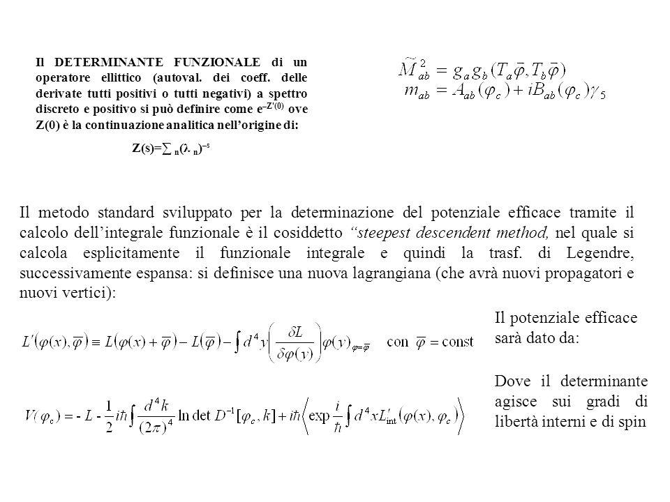 Il metodo standard sviluppato per la determinazione del potenziale efficace tramite il calcolo dell'integrale funzionale è il cosiddetto steepest descendent method, nel quale si calcola esplicitamente il funzionale integrale e quindi la trasf.