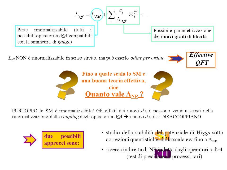 L eff NON è rinormalizzabile in senso stretto, ma può esserlo odine per ordine Effective QFT Quanto vale Λ NP ? Fino a quale scala lo SM e una buona t