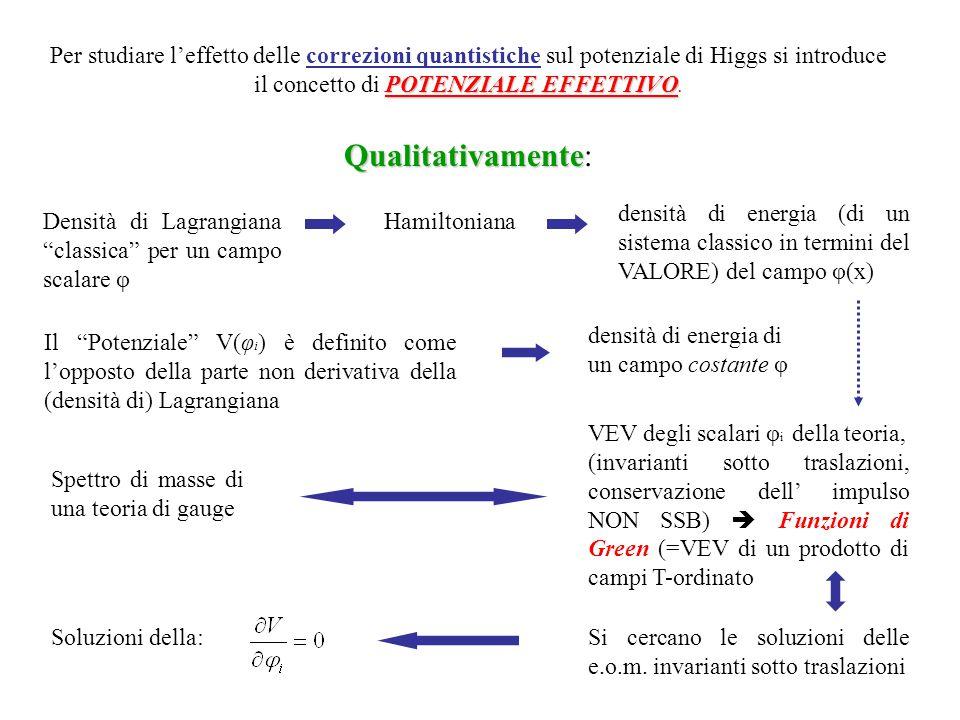 Spettro di masse di una teoria di gauge VEV degli scalari φ i della teoria, (invarianti sotto traslazioni, conservazione dell' impulso NON SSB)  Funzioni di Green (=VEV di un prodotto di campi T-ordinato Il Potenziale V(φ i ) è definito come l'opposto della parte non derivativa della (densità di) Lagrangiana Si cercano le soluzioni delle e.o.m.