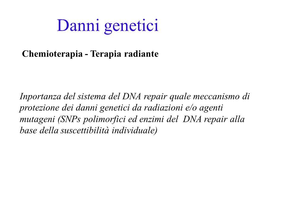 Danni genetici Chemioterapia - Terapia radiante Inportanza del sistema del DNA repair quale meccanismo di protezione dei danni genetici da radiazioni
