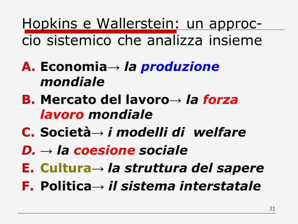 31 Hopkins e Wallerstein: un approc- cio sistemico che analizza insieme A.Economia → la produzione mondiale B.Mercato del lavoro → la forza lavoro mondiale C.Società → i modelli di welfare D.