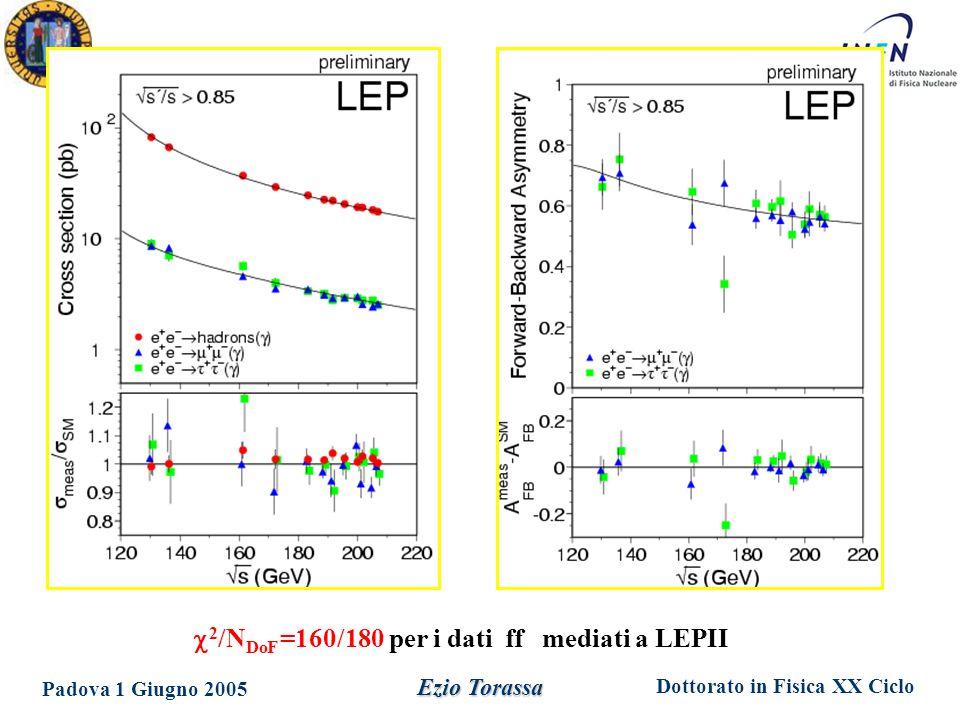Dottorato in Fisica XX Ciclo Padova 1 Giugno 2005 Ezio Torassa  2 /N DoF =160/180 per i dati ff mediati a LEPII