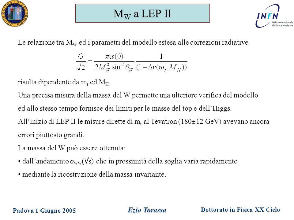 Dottorato in Fisica XX Ciclo Padova 1 Giugno 2005 Ezio Torassa M W a LEP II Le relazione tra M W ed i parametri del modello estesa alle correzioni radiative risulta dipendente da m t ed M H.