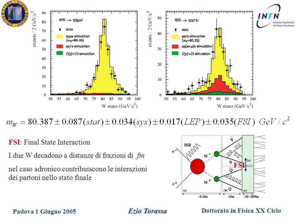 Dottorato in Fisica XX Ciclo Padova 1 Giugno 2005 Ezio Torassa FSI: Final State Interaction I due W decadono a distanze di frazioni di fm nel caso adr