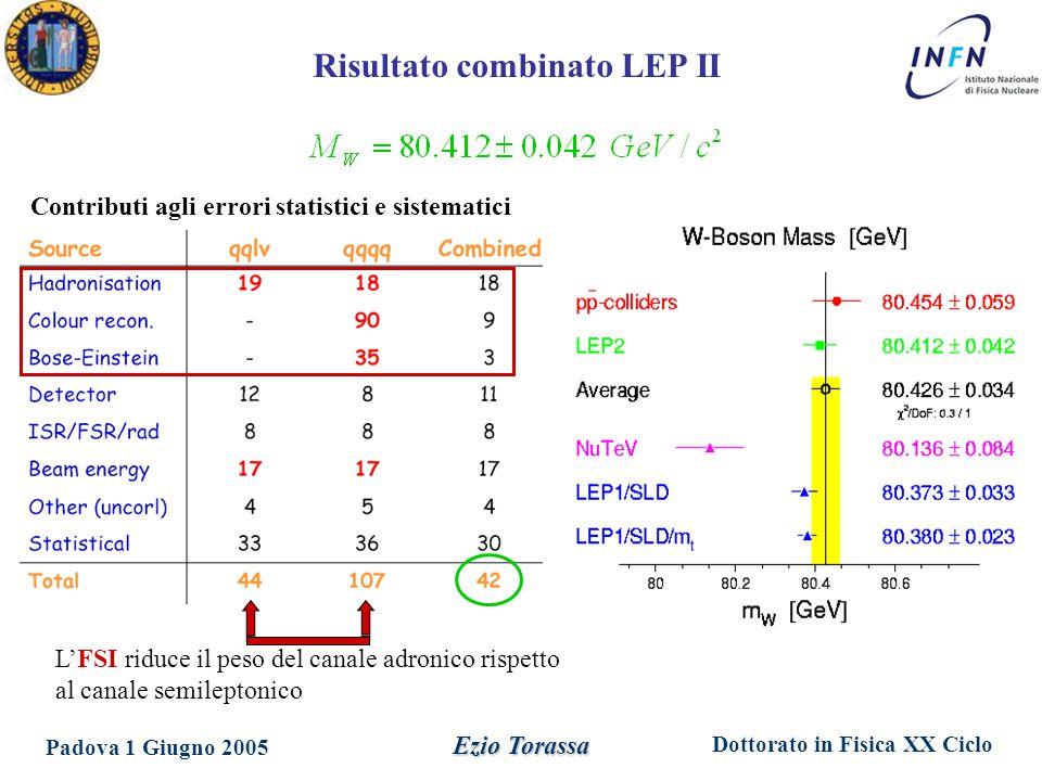 Dottorato in Fisica XX Ciclo Padova 1 Giugno 2005 Ezio Torassa L'FSI riduce il peso del canale adronico rispetto al canale semileptonico Risultato com