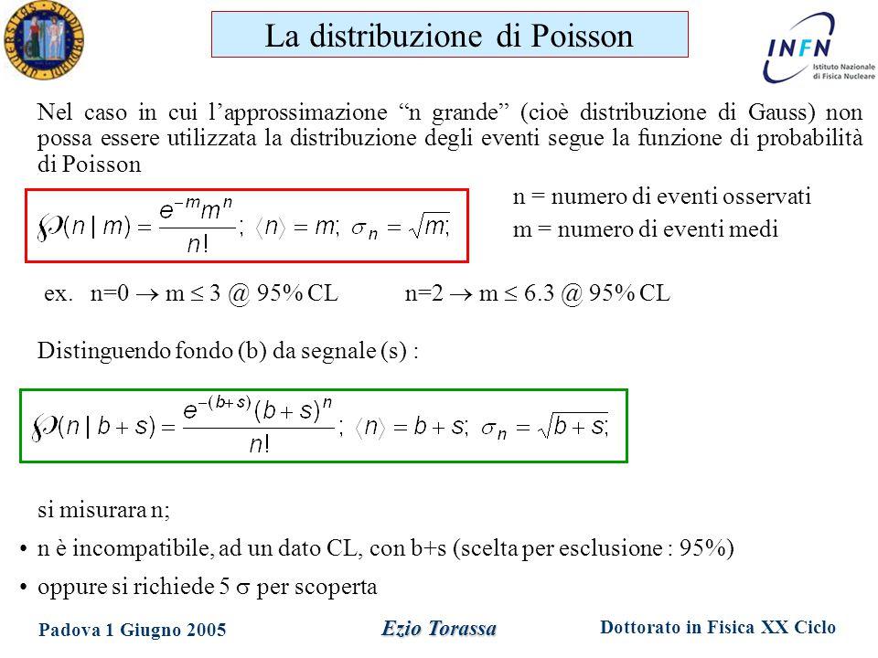 Dottorato in Fisica XX Ciclo Padova 1 Giugno 2005 Ezio Torassa Nel caso in cui l'approssimazione n grande (cioè distribuzione di Gauss) non possa essere utilizzata la distribuzione degli eventi segue la funzione di probabilità di Poisson n = numero di eventi osservati m = numero di eventi medi ex.