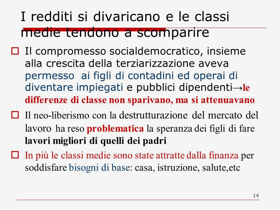 14 I redditi si divaricano e le classi medie tendono a scomparire  Il compromesso socialdemocratico, insieme alla crescita della terziarizzazione ave