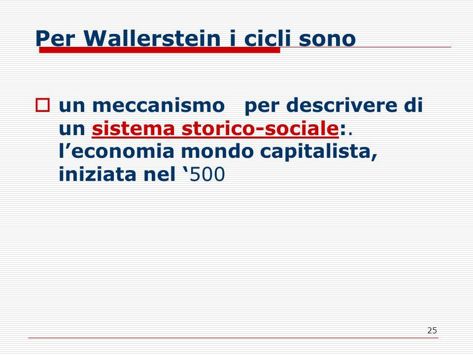 25 Per Wallerstein i cicli sono  un meccanismo per descrivere di un sistema storico-sociale:. l'economia mondo capitalista, iniziata nel '500