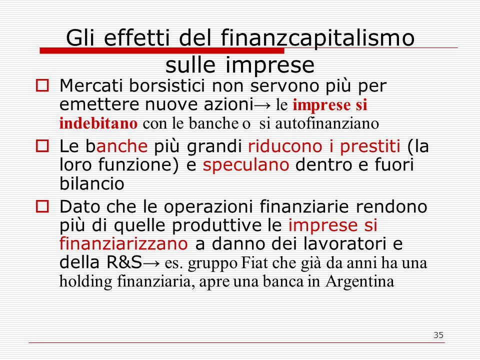 35 Gli effetti del finanzcapitalismo sulle imprese  Mercati borsistici non servono più per emettere nuove azioni → le imprese si indebitano con le ba