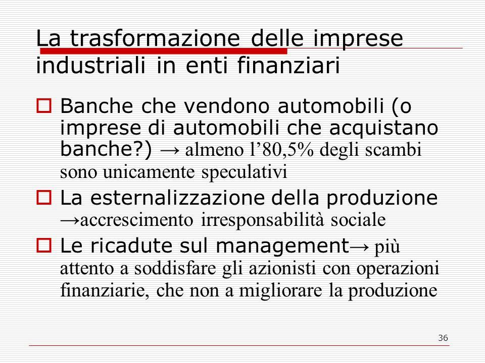 36 La trasformazione delle imprese industriali in enti finanziari  Banche che vendono automobili (o imprese di automobili che acquistano banche?) → a
