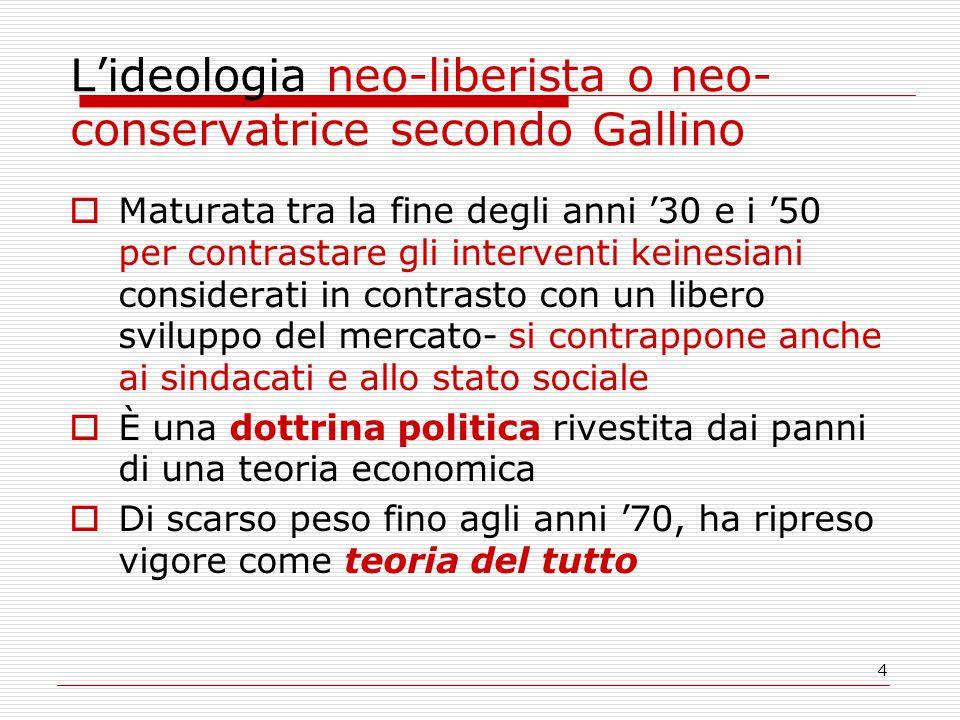 4 L'ideologia neo-liberista o neo- conservatrice secondo Gallino  Maturata tra la fine degli anni '30 e i '50 per contrastare gli interventi keinesia