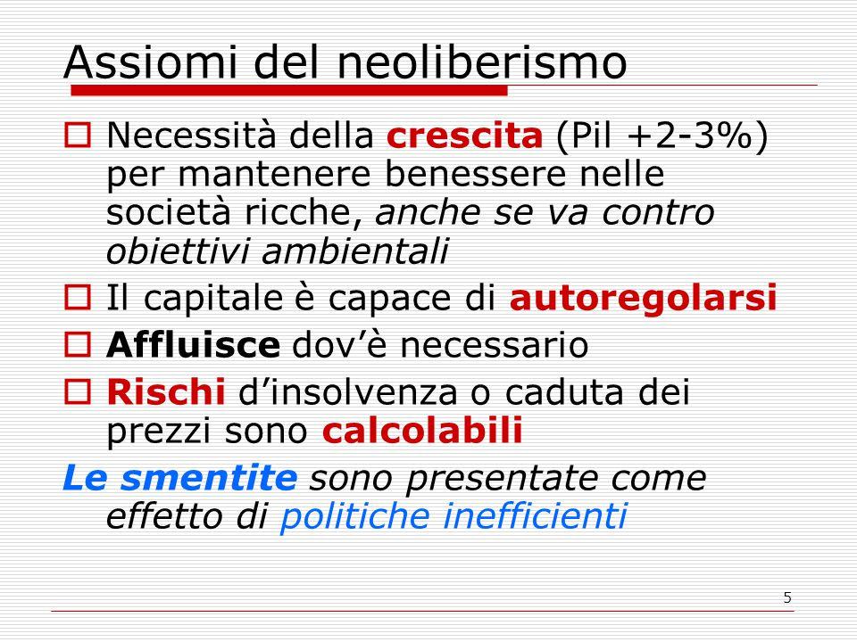 5 Assiomi del neoliberismo  Necessità della crescita (Pil +2-3%) per mantenere benessere nelle società ricche, anche se va contro obiettivi ambientali  Il capitale è capace di autoregolarsi  Affluisce dov'è necessario  Rischi d'insolvenza o caduta dei prezzi sono calcolabili Le smentite sono presentate come effetto di politiche inefficienti