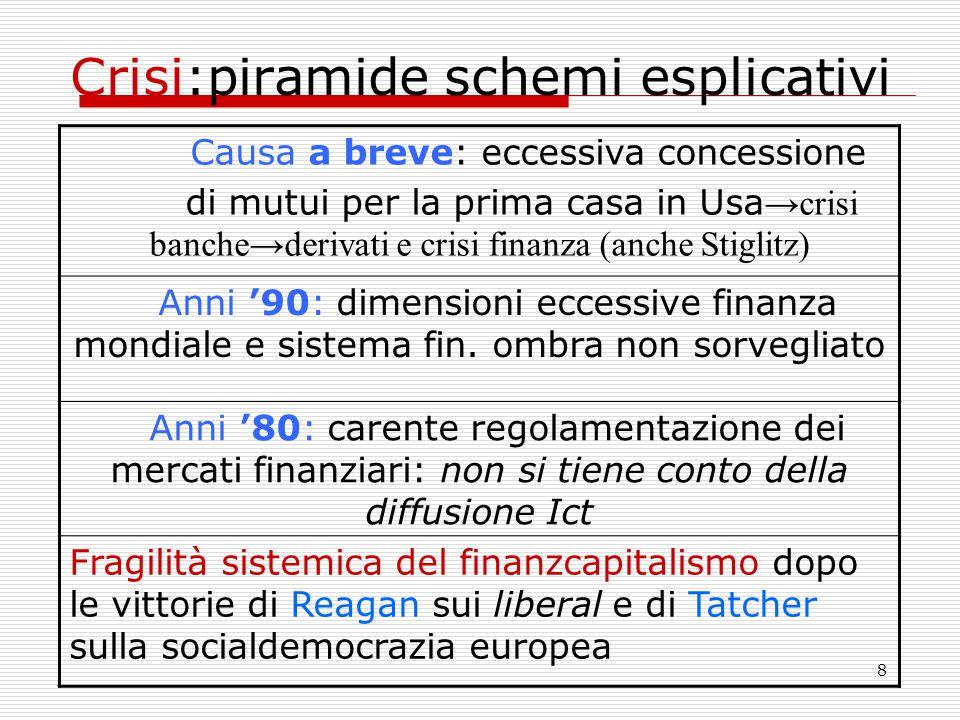59 UE ha una pecca sostanziale dell'integrazione: il 'mercato unico' fa sì che qualsiasi banca europea possa operare in qualsiasi paese, mentre la responsabilità della regolamentazione spetta al paese di provenienza  Paesi in via di sviluppo: diminuzione delle rimesse (trasferimenti di denaro ai familiari dai paesi industrializzati) e dei capitali esteri + politiche di liberalizzazione sbagliate del mercato finanziario e dei capitali imposte dall'Fmi La crisi globale nell'Unione europea e nei Pvs
