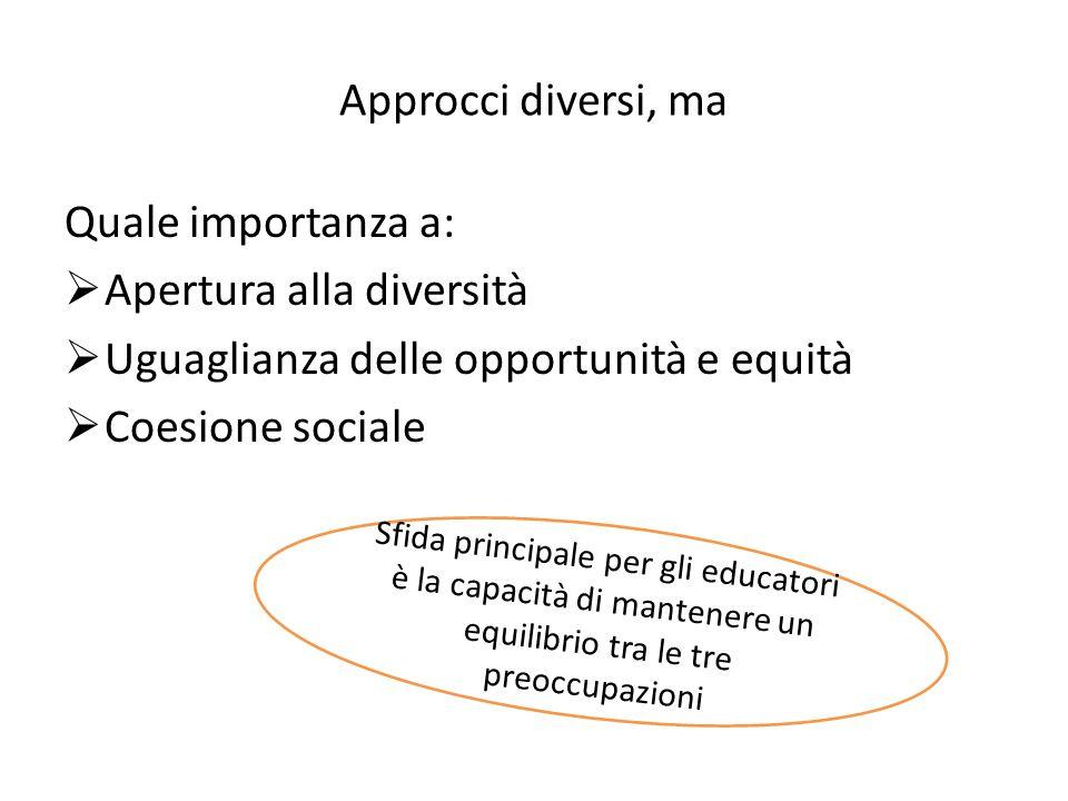 Approcci diversi, ma Quale importanza a:  Apertura alla diversità  Uguaglianza delle opportunità e equità  Coesione sociale Sfida principale per gli educatori è la capacità di mantenere un equilibrio tra le tre preoccupazioni
