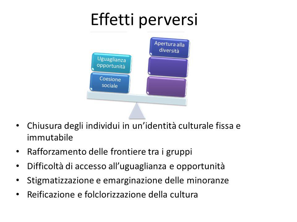 Strategie di formazione interculturale degli educatori Scambio scolastico Critica radicale Apprendimen to in cooperazione