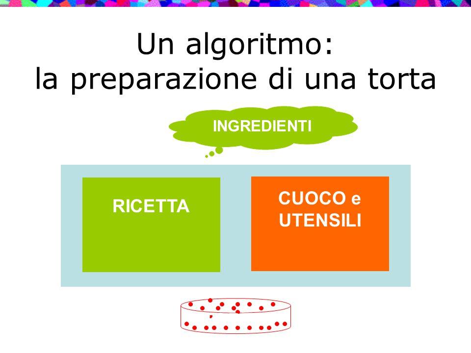 Un algoritmo: la preparazione di una torta RICETTA CUOCO e UTENSILI INGREDIENTI TORTA