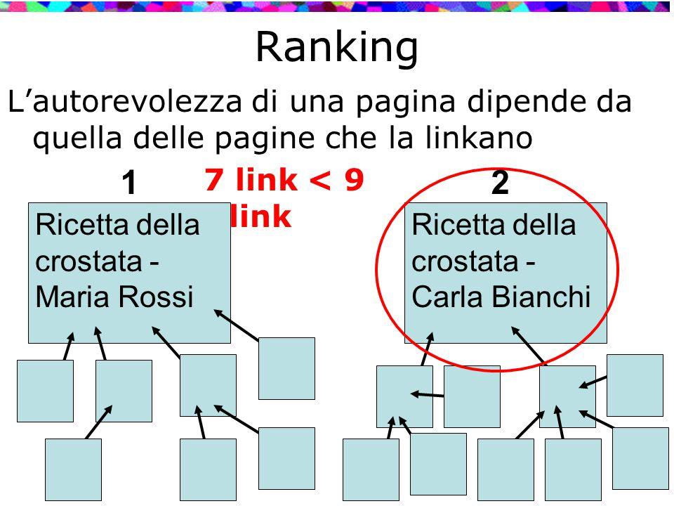 Ranking L'autorevolezza di una pagina dipende da quella delle pagine che la linkano Ricetta della crostata - Maria Rossi Ricetta della crostata - Carl