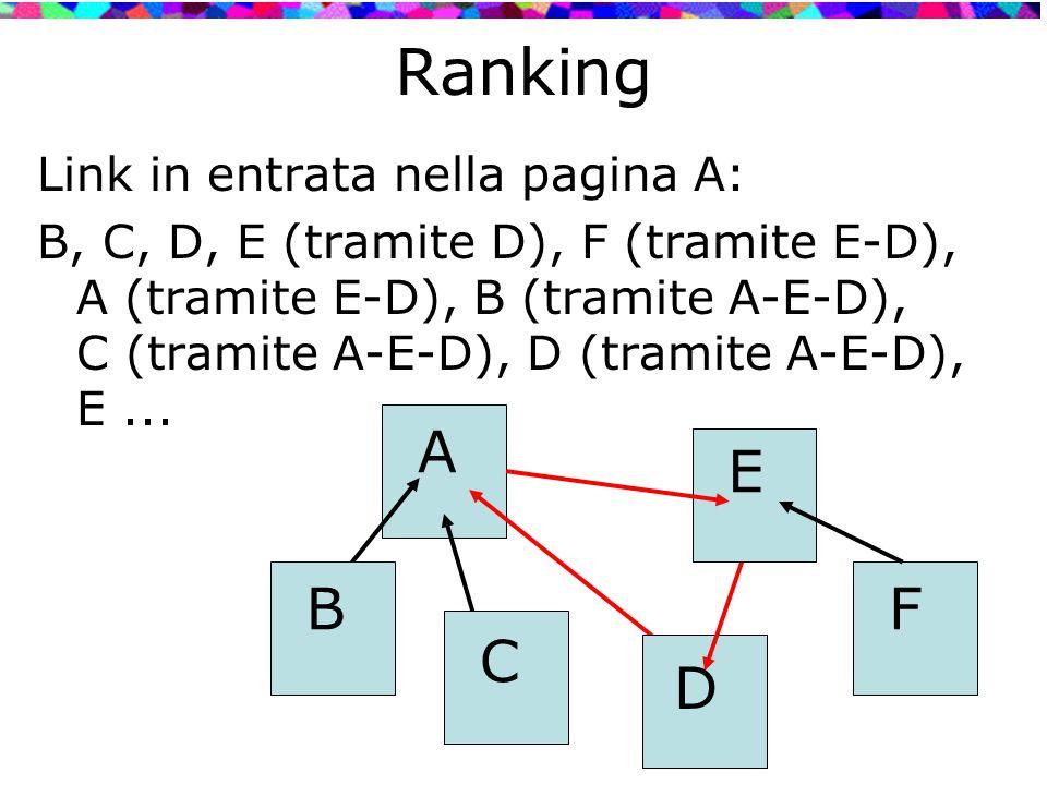 Ranking Link in entrata nella pagina A: B, C, D, E (tramite D), F (tramite E-D), A (tramite E-D), B (tramite A-E-D), C (tramite A-E-D), D (tramite A-E