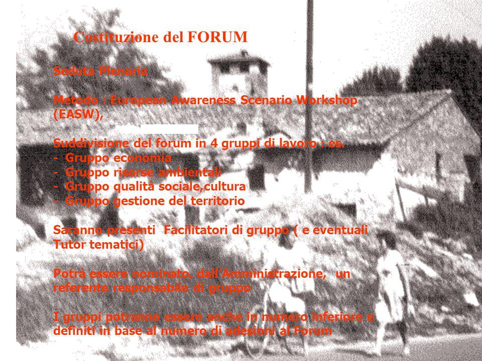 Gli attori del Forum I cittadini Rappresentatività a livello economico,sociale,ambientale Gli attori del Percorso
