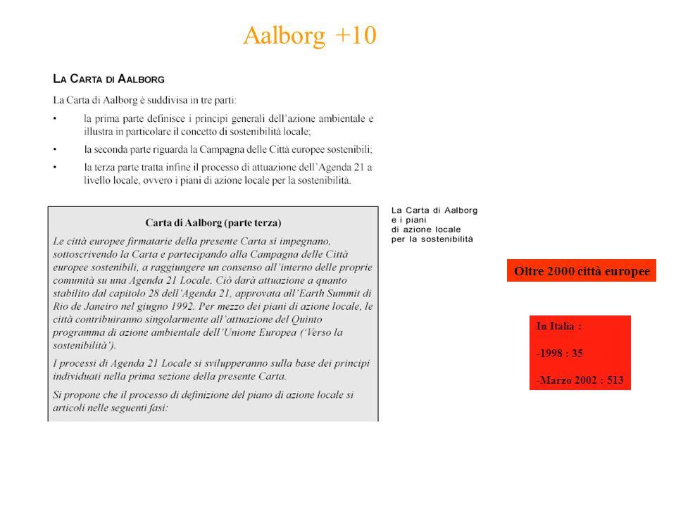 Aalborg +10 Oltre 2000 città europee In Italia : -1998 : 35 -Marzo 2002 : 513
