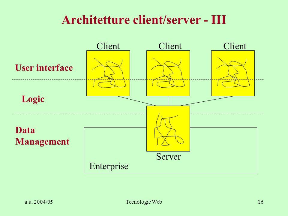 a.a. 2004/05Tecnologie Web15 Architetture client/server - I Dalla fine degli anni '70 alla metà degli anni '80 –Diffusione di server più piccoli ed ec