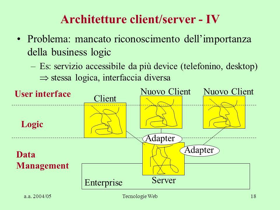 a.a. 2004/05Tecnologie Web17 Architetture client/server - II Svantaggi: Traffico di messaggi intenso (frontend comunica continuamente con server dati)
