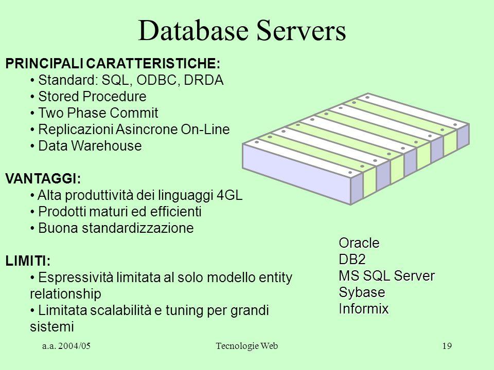 a.a. 2004/05Tecnologie Web18 Architetture client/server - IV Problema: mancato riconoscimento dell'importanza della business logic –Es: servizio acces