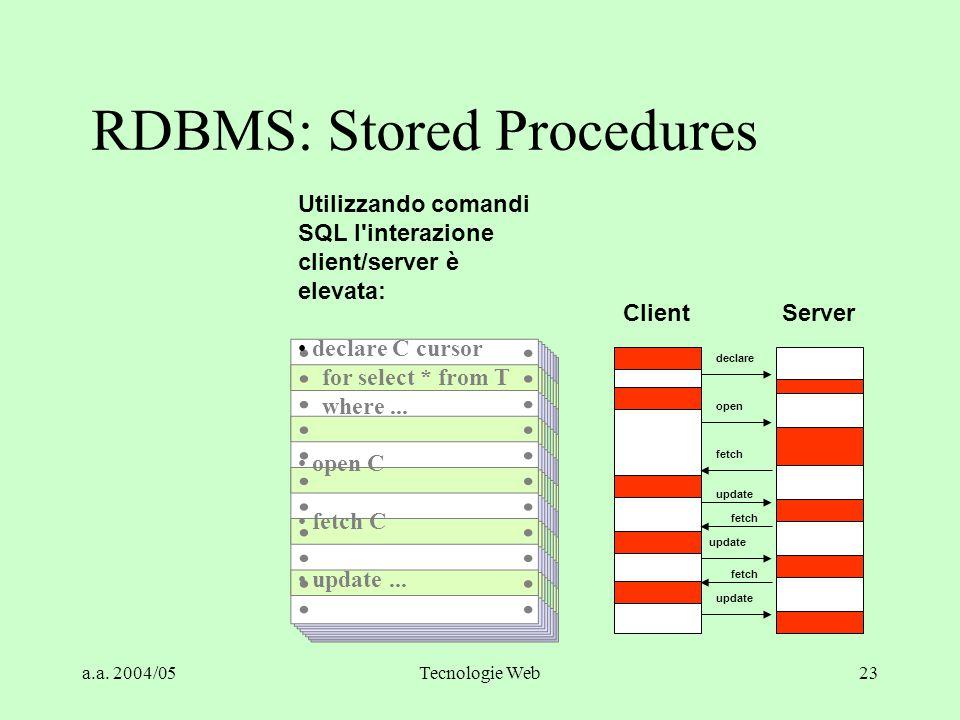 """a.a. 2004/05Tecnologie Web22 Miglioramenti al modello Database Server Problemi del """"fat client"""": uso delle Stored Procedure Decentramento: Replicazion"""