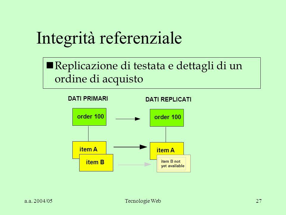 a.a. 2004/05Tecnologie Web26 Replicazione Asincrona - caratteristiche Un prodotto di replicazione dovrebbe garantire: Configurabilità dei dati da repl