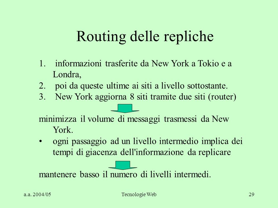 a.a. 2004/05Tecnologie Web28 New York London Tokio Singapore SydneyHong Kong Glasgow Rome Hamburg Routing delle repliche