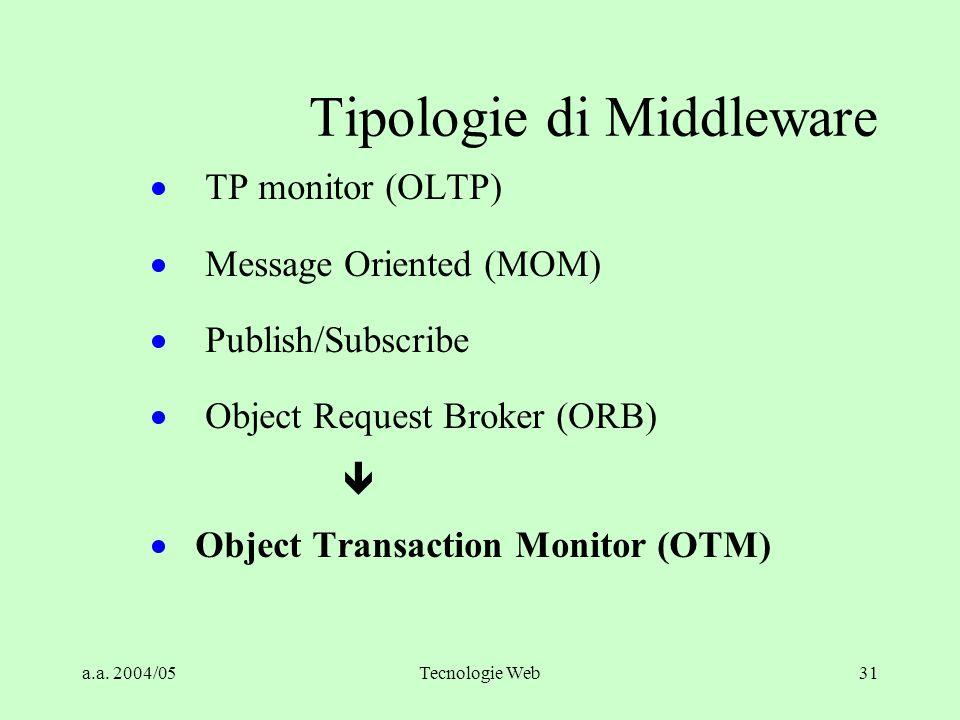 a.a. 2004/05Tecnologie Web30 Middleware Middleware: software di sistema che permette l'interazione a livello applicativo fra programmi in un ambiente