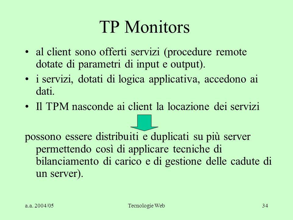 """a.a. 2004/05Tecnologie Web33 TP Monitors Servizio DATI Applicazioni """"Service Oriented"""""""