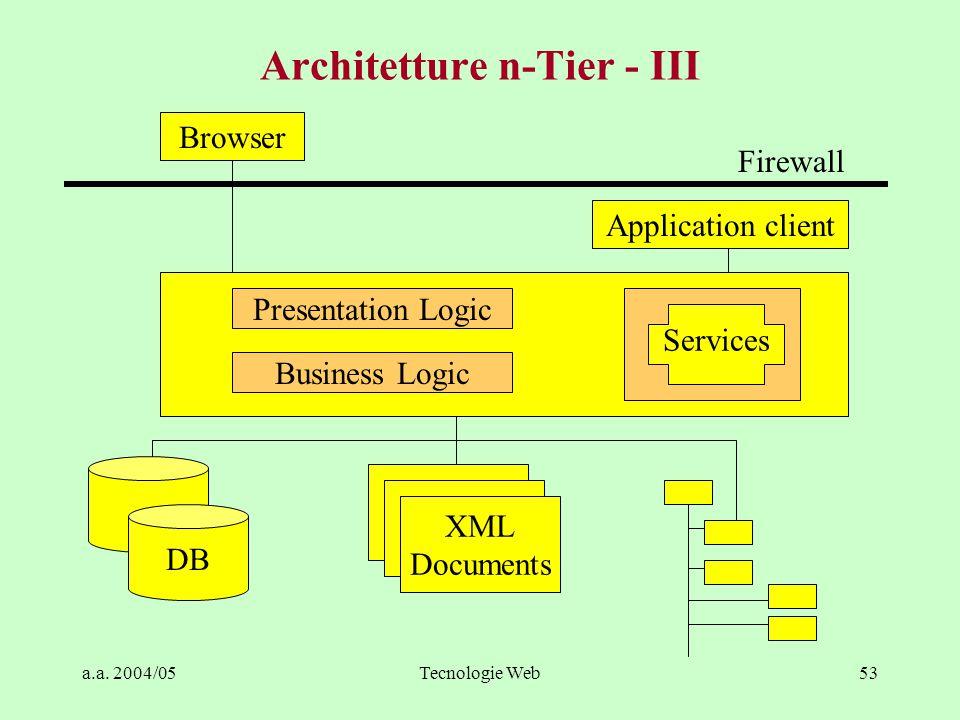 a.a. 2004/05Tecnologie Web52 Architetture n-Tier - II Infrastructure services –forniscono funzionalità supplementari alle componenti dell'applicazione