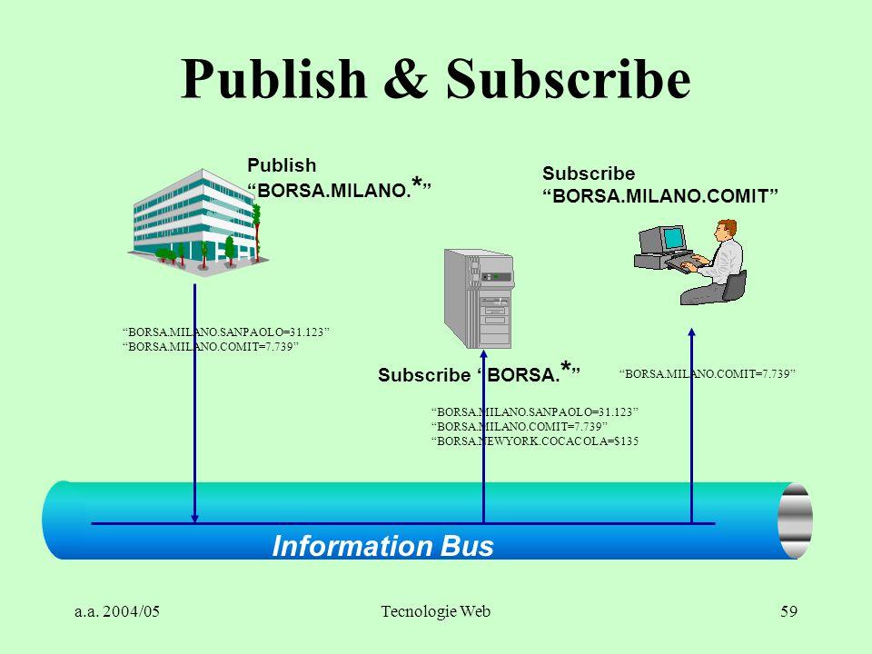 a.a. 2004/05Tecnologie Web58 Web Server Programma –gira su una macchina server accessibile da internet –resta in ascolto di richieste (da parte di cli