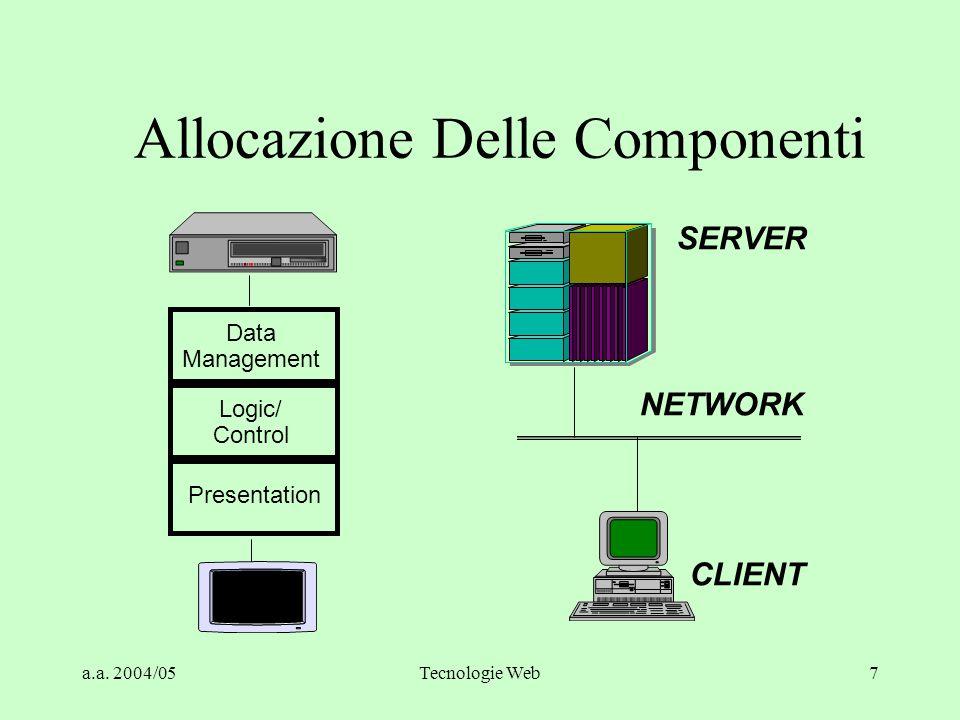 a.a. 2004/05Tecnologie Web6 L'evoluzione del Client/Server CLIENT SERVER PC stand alone PC networking End User HOST solution MINI solution Enterprise