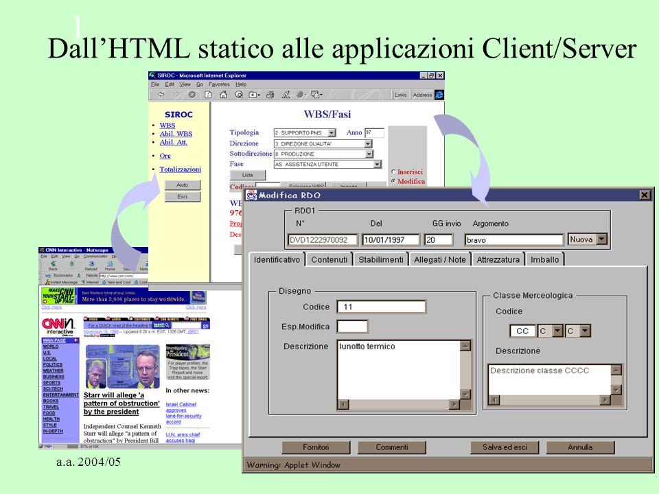a.a. 2004/05Tecnologie Web73 Java di SunSoft Interpretato (bytecode) È direttamente portabile su molte piattaforme Sicuro Adatto ad applicazioni Inter