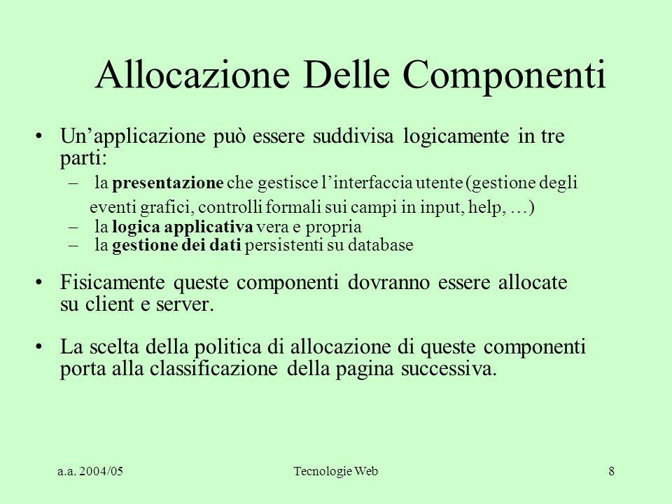 a.a. 2004/05Tecnologie Web7 Allocazione Delle Componenti Data Management Logic/ Control Presentation SERVER CLIENT NETWORK
