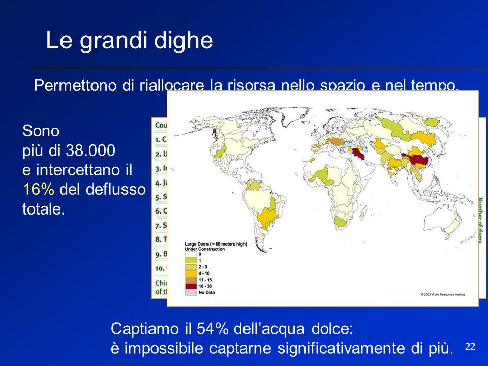 22 Le grandi dighe Permettono di riallocare la risorsa nello spazio e nel tempo. Captiamo il 54% dell'acqua dolce: è impossibile captarne significativ