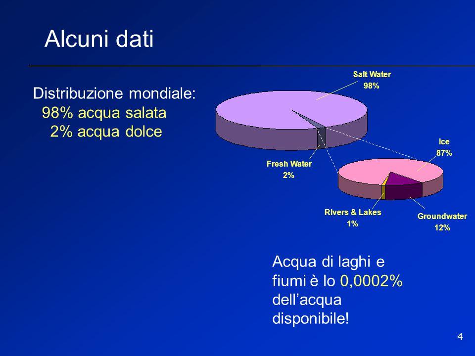 Le presentazioni Powerpoint di questo corso sono state realizzate grazie all'aiuto dei seguenti studenti del Politecnico di Milano, che hanno seguito il mio corso negli AA 2000-01, 2001-02, 2002-03, 2003-04 e rese tra loro omogenee con l'aiuto di Luca Codecà e Andrea Zanatta.
