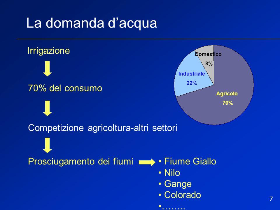 7 La domanda d'acqua 70% del consumo Competizione agricoltura-altri settori Prosciugamento dei fiumi Fiume Giallo Nilo Gange Colorado …….. Irrigazione