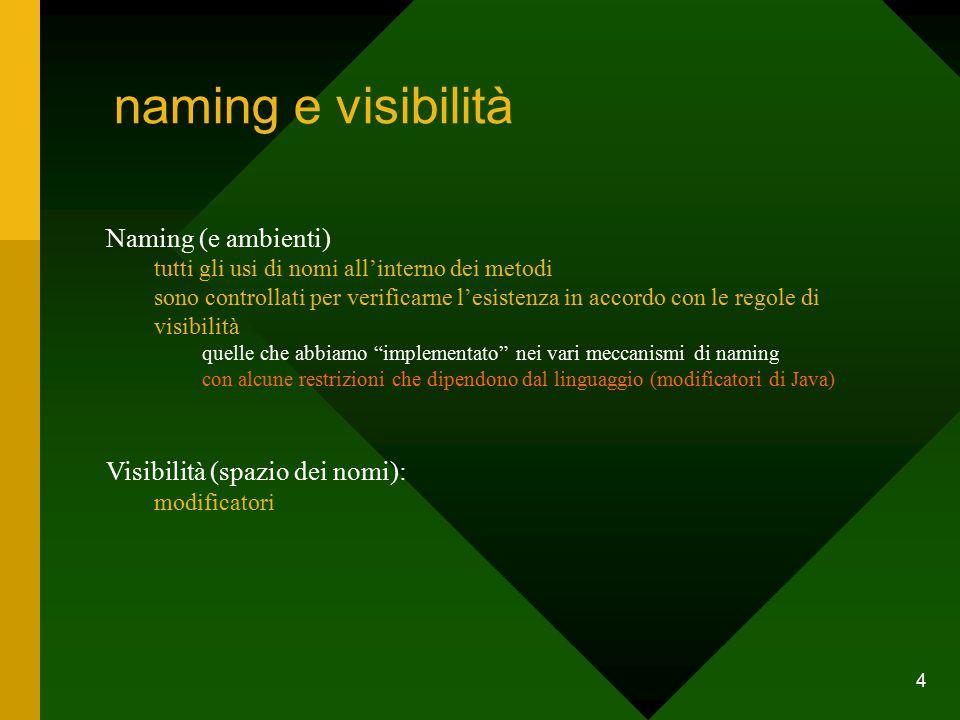 4 naming e visibilità Naming (e ambienti) tutti gli usi di nomi all'interno dei metodi sono controllati per verificarne l'esistenza in accordo con le regole di visibilità quelle che abbiamo implementato nei vari meccanismi di naming con alcune restrizioni che dipendono dal linguaggio (modificatori di Java) Visibilità (spazio dei nomi): modificatori