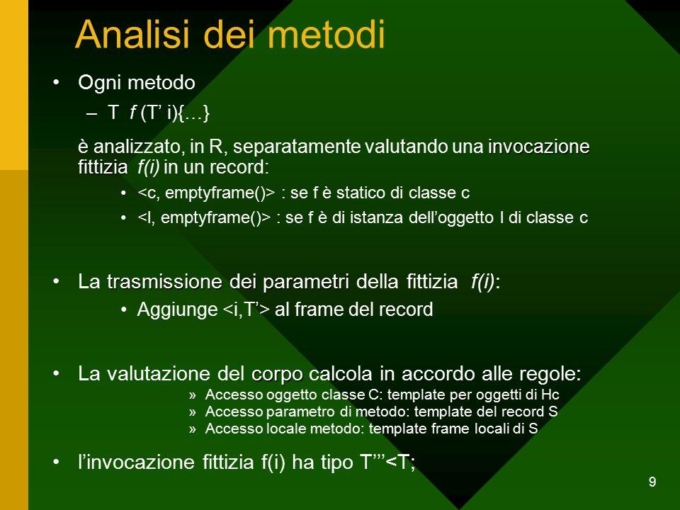 9 Analisi dei metodi Ogni metodo –T f (T' i){…} invocazione fittizia è analizzato, in R, separatamente valutando una invocazione fittizia f(i) in un record: : se f è statico di classe c : se f è di istanza dell'oggetto l di classe c trasmissione dei parametriLa trasmissione dei parametri della fittizia f(i): Aggiunge al frame del record corpoLa valutazione del corpo calcola in accordo alle regole: »Accesso oggetto classe C: template per oggetti di Hc »Accesso parametro di metodo: template del record S »Accesso locale metodo: template frame locali di S l'invocazione fittizia f(i) ha tipo T'''<T;