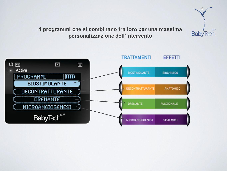 4 programmi che si combinano tra loro per una massima personalizzazione dell'intervento
