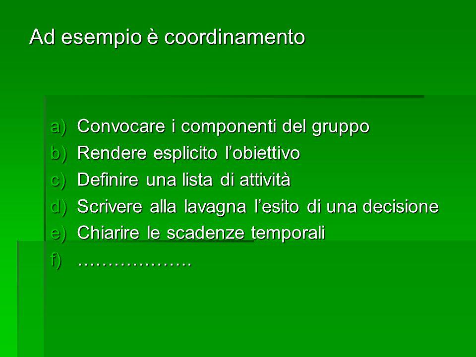 Ad esempio è coordinamento a)Convocare i componenti del gruppo b)Rendere esplicito l'obiettivo c)Definire una lista di attività d)Scrivere alla lavagn