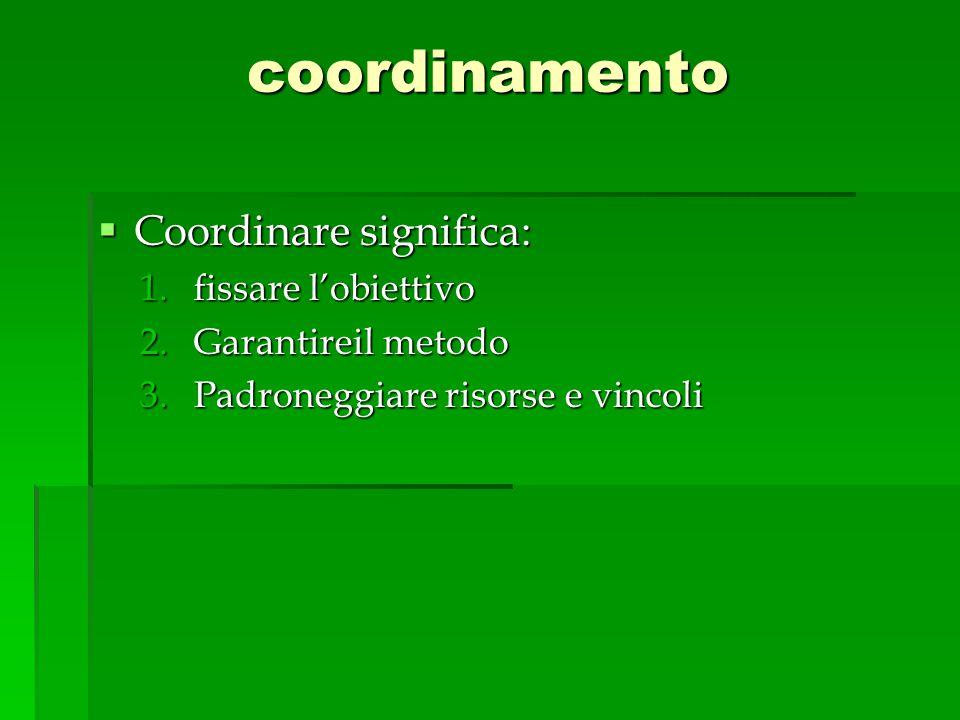 coordinamento  Coordinare significa: 1.fissare l'obiettivo 2.Garantireil metodo 3.Padroneggiare risorse e vincoli