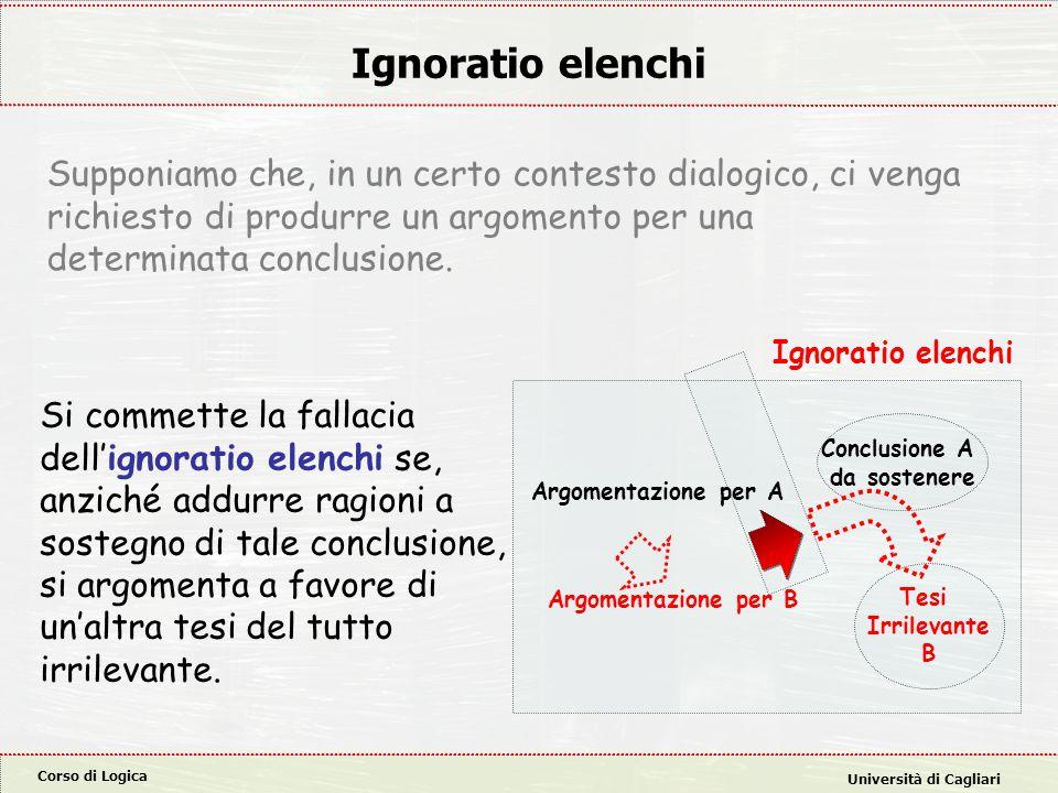 Corso di Logica Università di Cagliari Ignoratio elenchi Supponiamo che, in un certo contesto dialogico, ci venga richiesto di produrre un argomento per una determinata conclusione.