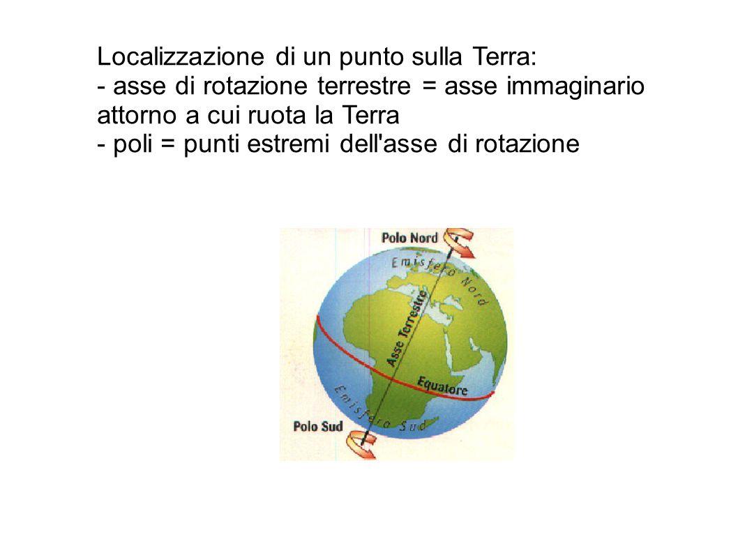Localizzazione di un punto sulla Terra: - asse di rotazione terrestre = asse immaginario attorno a cui ruota la Terra - poli = punti estremi dell'asse