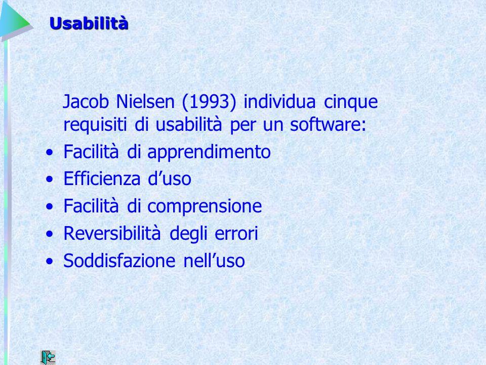 Usabilità Jacob Nielsen (1993) individua cinque requisiti di usabilità per un software: Facilità di apprendimento Efficienza d'uso Facilità di compren