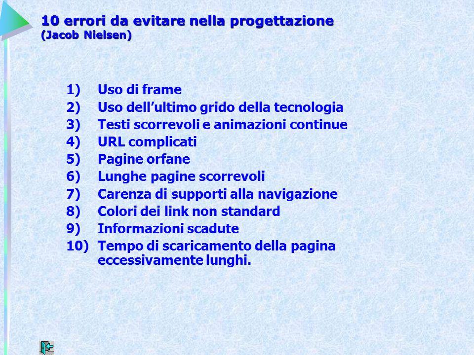 10 errori da evitare nella progettazione (Jacob Nielsen) 1)Uso di frame 2)Uso dell'ultimo grido della tecnologia 3)Testi scorrevoli e animazioni conti