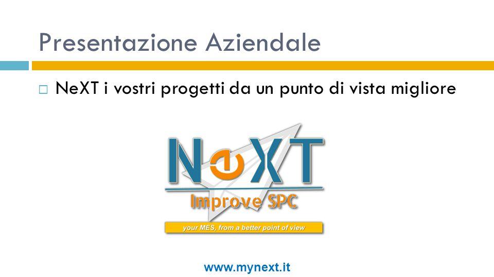 Presentazione Aziendale  NeXT i vostri progetti da un punto di vista migliore www.mynext.it